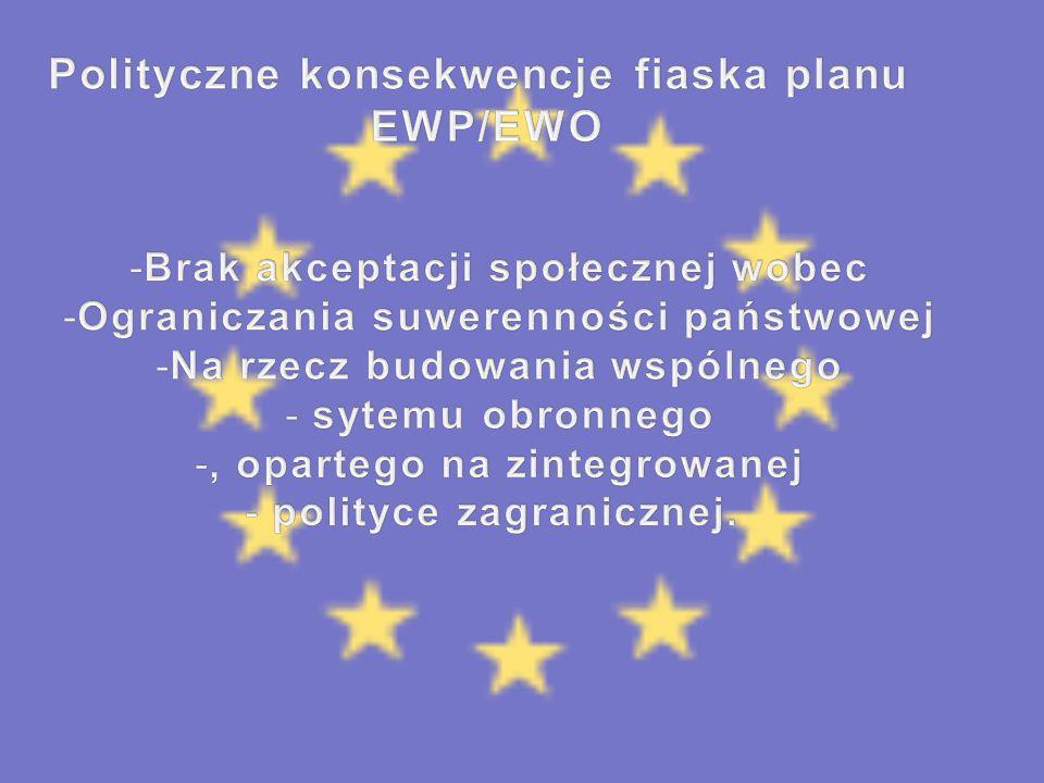 Polityczne konsekwencje fiaska planu EWP/EWO