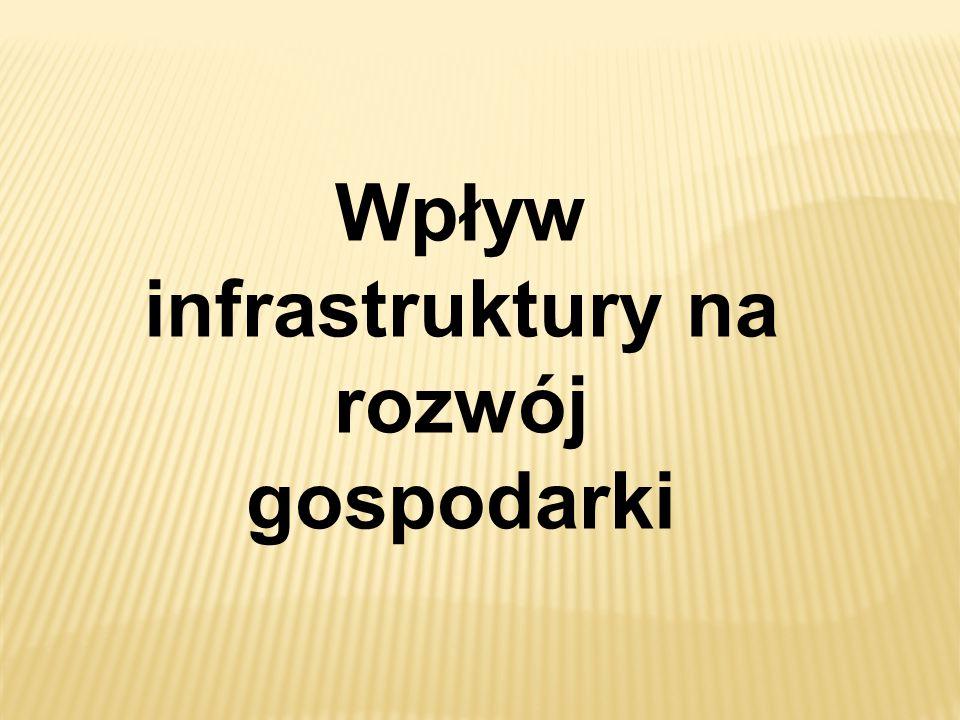 Wpływ infrastruktury na rozwój gospodarki