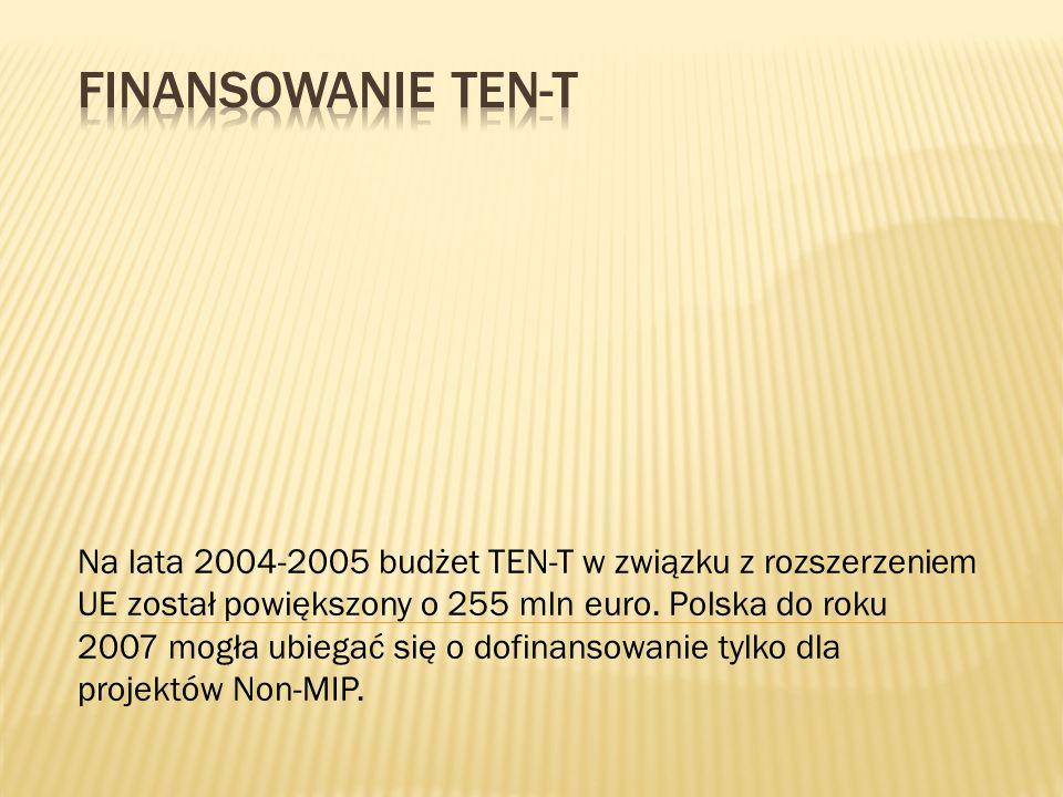 Finansowanie TEN-T