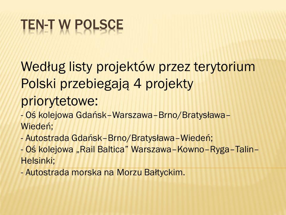 TEN-T w Polsce