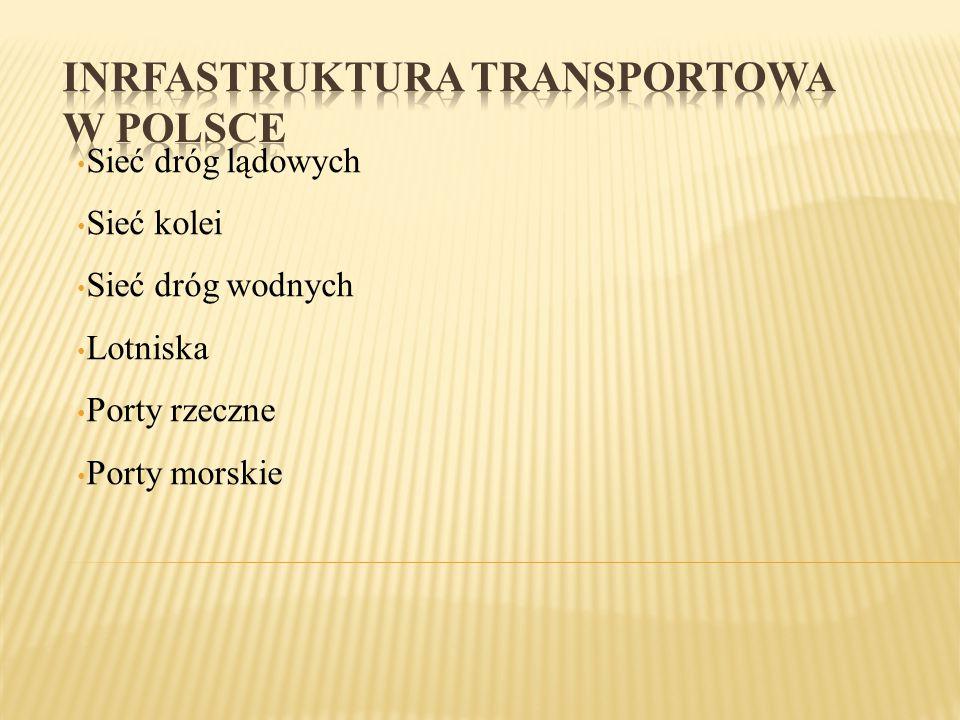 INRFASTRUKTURA TRANSPORTOWA W POLSCE