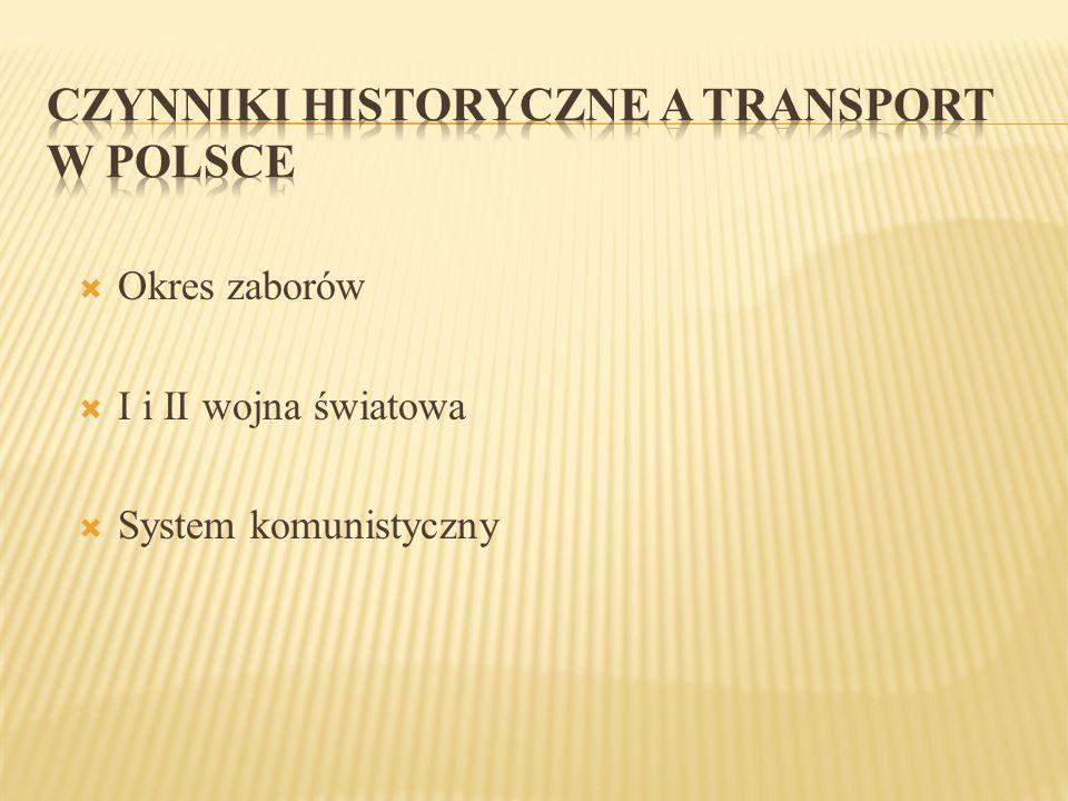 CZYNNIKI HISTORYCZNE A TRANSPORT W POLSCE