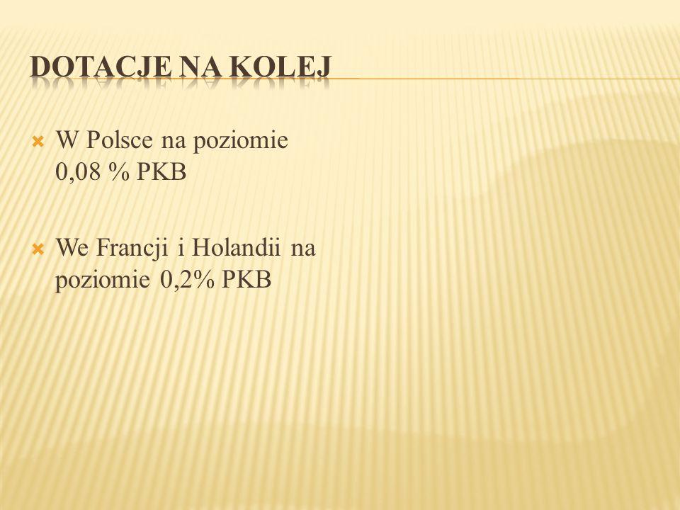 DOTACJE NA KOLEJ W Polsce na poziomie 0,08 % PKB