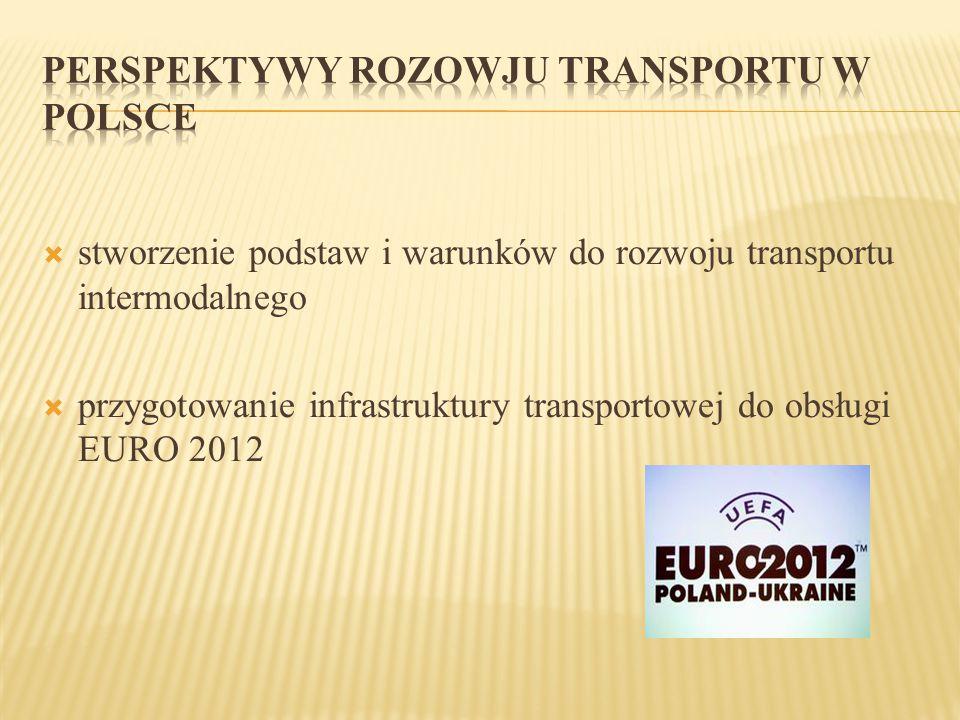 PERSPEKTYWY ROZOWJU TRANSPORTU W POLSCE