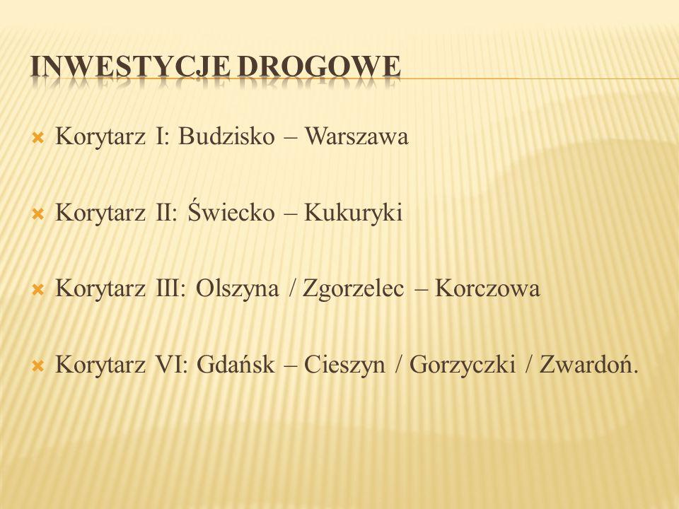 INWESTYCJE DROGOWE Korytarz I: Budzisko – Warszawa