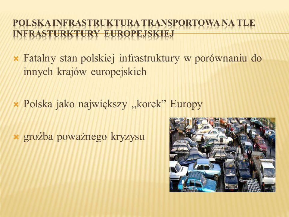 POLSKA INFRASTRUKTURA TRANSPORTOWA NA TLE INFRASTURKTURY EUROPEJSKIEJ