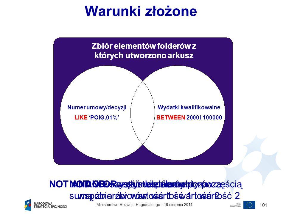 Warunki złożone NOT AND – wszystkie elementy poza częścią
