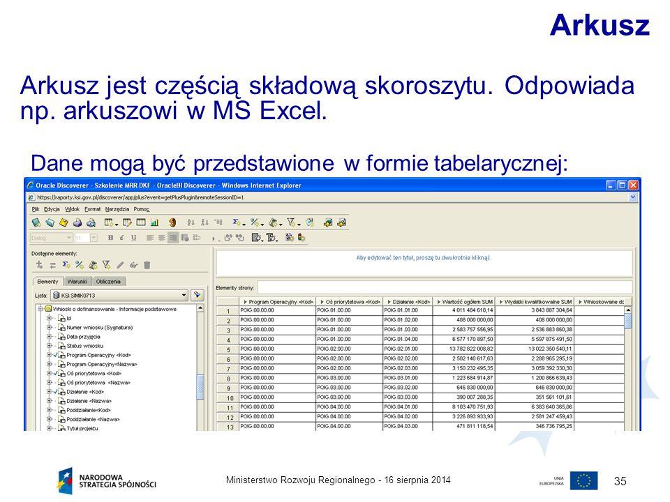 Arkusz Arkusz jest częścią składową skoroszytu. Odpowiada np. arkuszowi w MS Excel. Dane mogą być przedstawione w formie tabelarycznej: