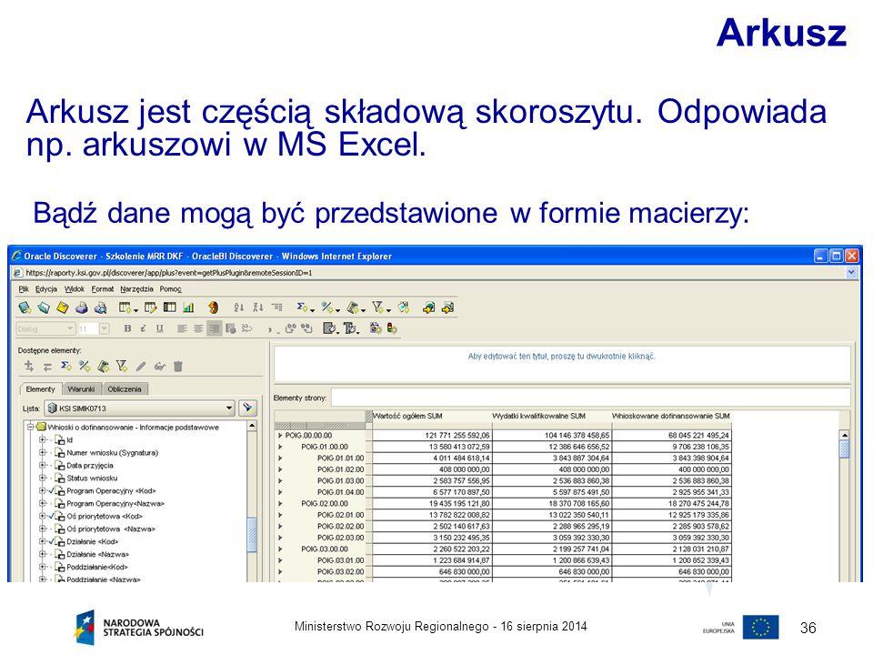 Arkusz Arkusz jest częścią składową skoroszytu. Odpowiada np. arkuszowi w MS Excel. Bądź dane mogą być przedstawione w formie macierzy: