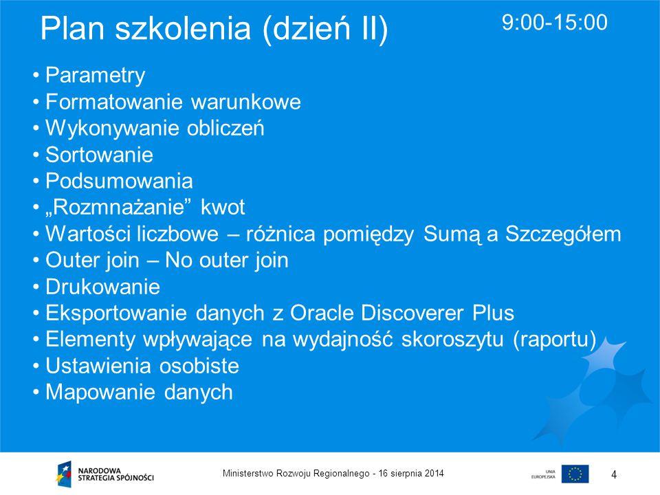 Plan szkolenia (dzień II) 9:00-15:00