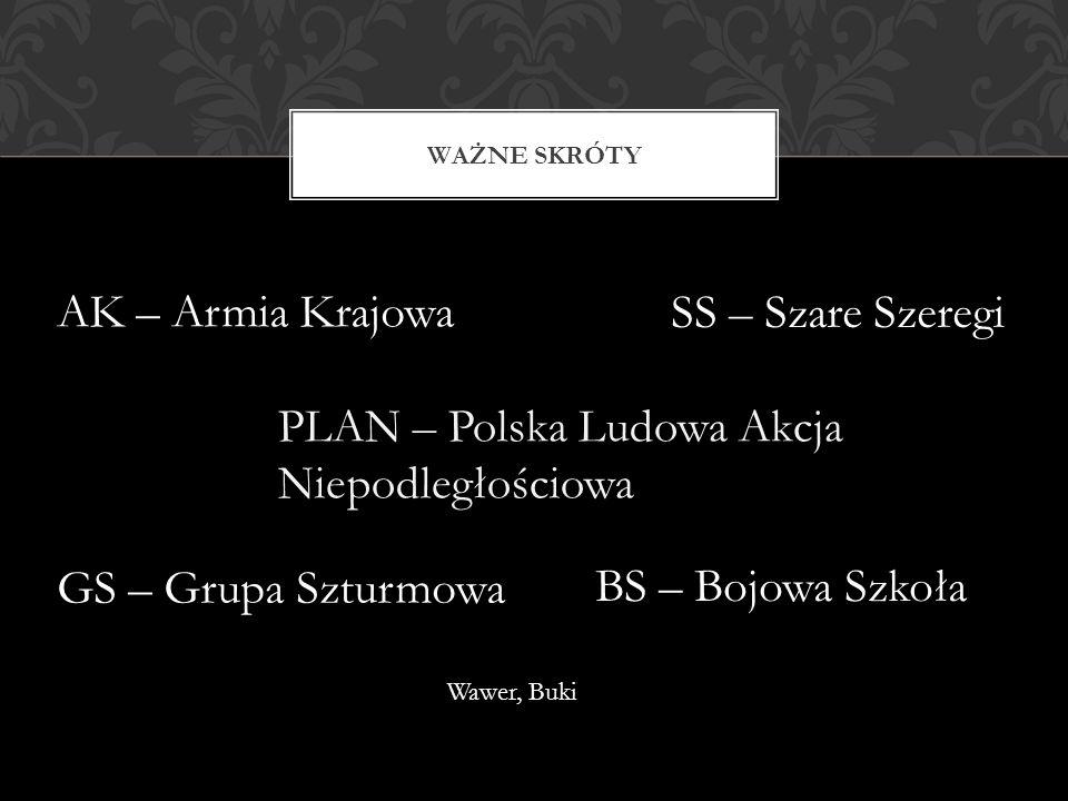 PLAN – Polska Ludowa Akcja Niepodległościowa