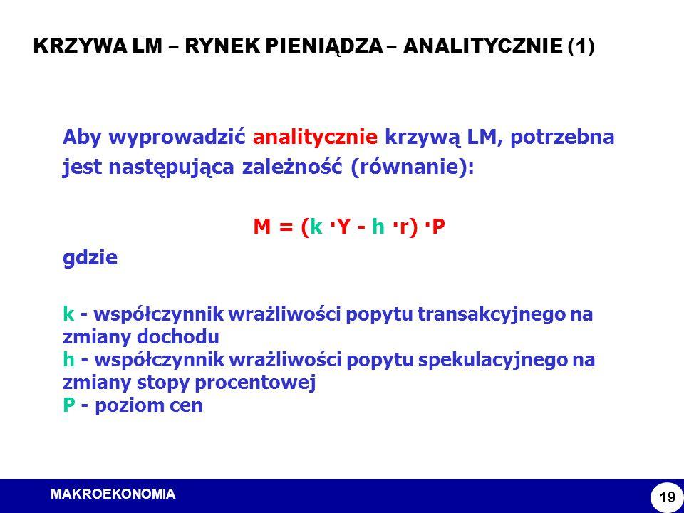 Model ISLM KRZYWA LM – RYNEK PIENIĄDZA – ANALITYCZNIE (1) Aby wyprowadzić analitycznie krzywą LM, potrzebna jest następująca zależność (równanie):