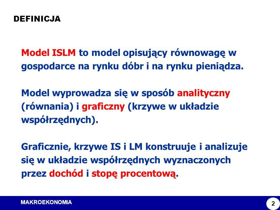 Model ISLM DEFINICJA. Model ISLM to model opisujący równowagę w gospodarce na rynku dóbr i na rynku pieniądza.