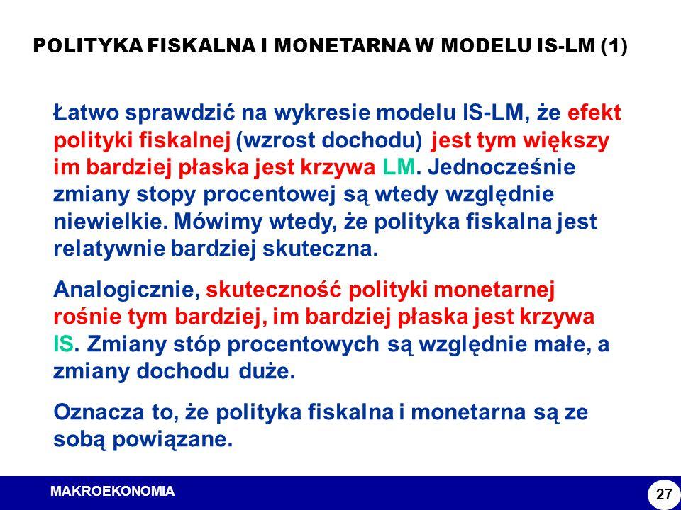 Oznacza to, że polityka fiskalna i monetarna są ze sobą powiązane.