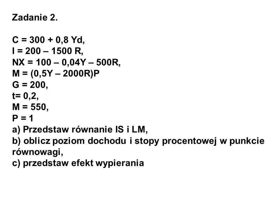 Zadanie 2. C = 300 + 0,8 Yd, I = 200 – 1500 R, NX = 100 – 0,04Y – 500R, M = (0,5Y – 2000R)P. G = 200,