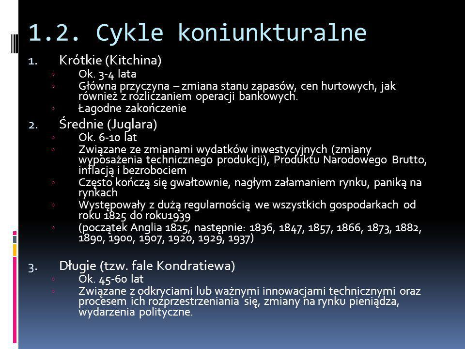 1.2. Cykle koniunkturalne Krótkie (Kitchina) Średnie (Juglara)
