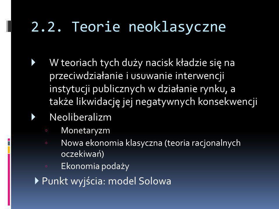 2.2. Teorie neoklasyczne
