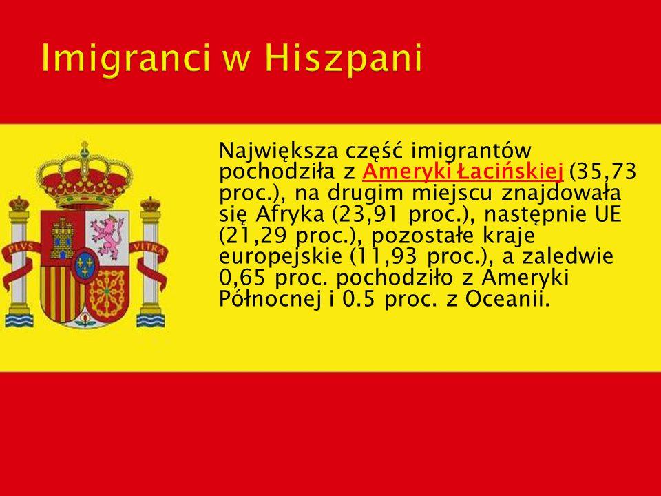 Imigranci w Hiszpani