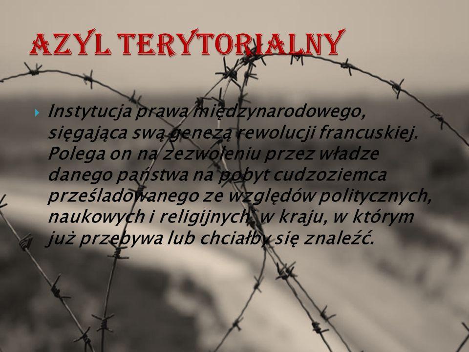 Azyl terytorialny