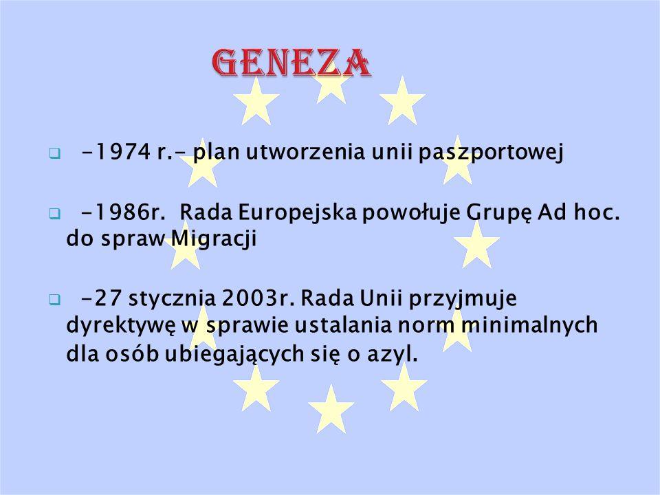 Geneza -1974 r.- plan utworzenia unii paszportowej