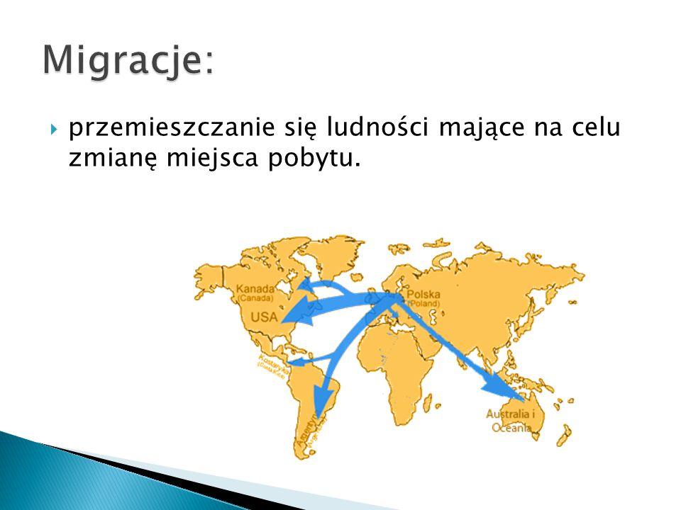 Migracje: przemieszczanie się ludności mające na celu zmianę miejsca pobytu.