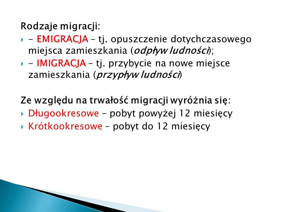 Rodzaje migracji: - EMIGRACJA – tj. opuszczenie dotychczasowego miejsca zamieszkania (odpływ ludności);