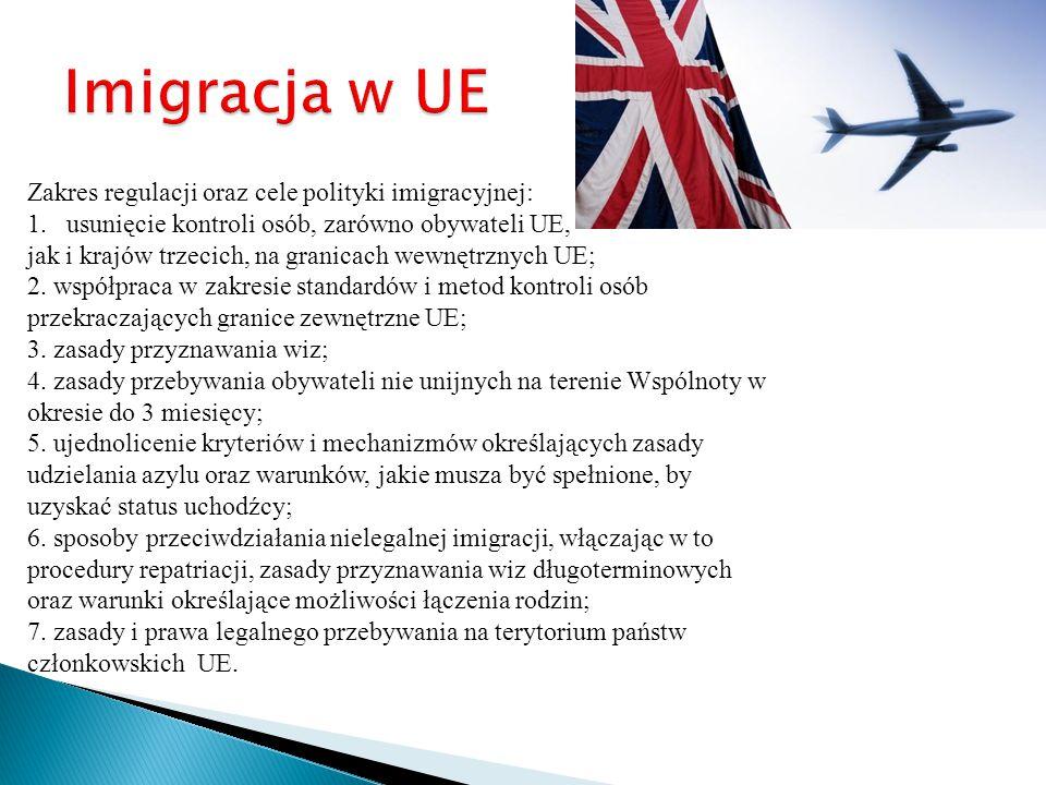 Imigracja w UE Zakres regulacji oraz cele polityki imigracyjnej:
