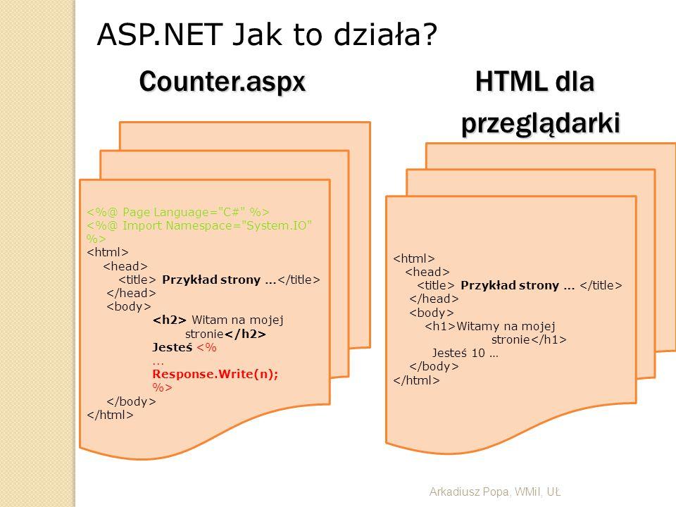 ASP.NET Jak to działa Counter.aspx HTML dla przeglądarki