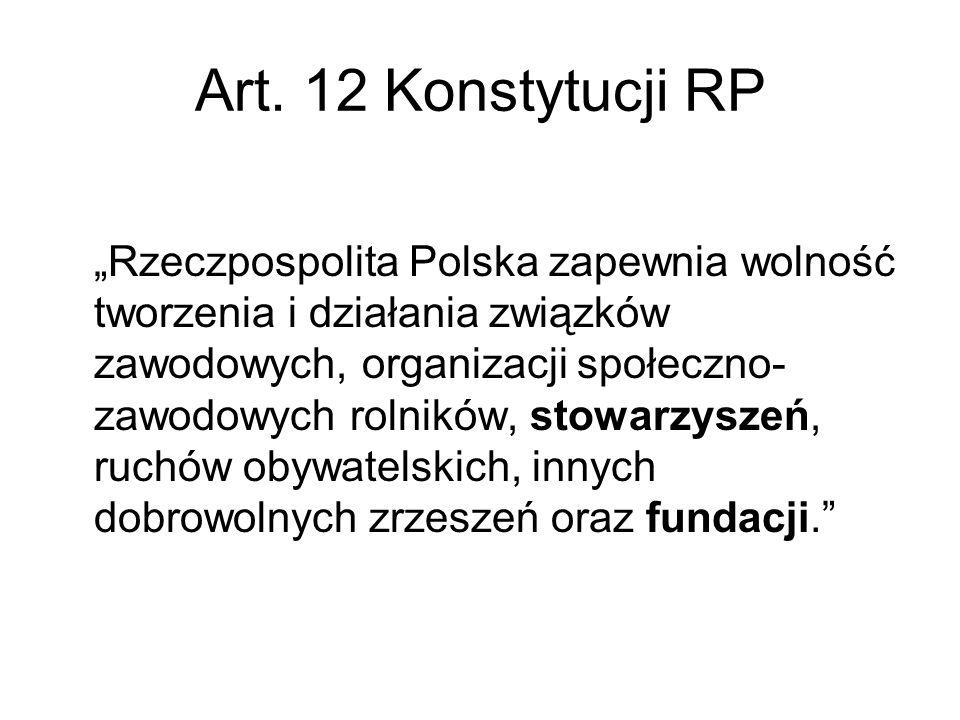 Art. 12 Konstytucji RP