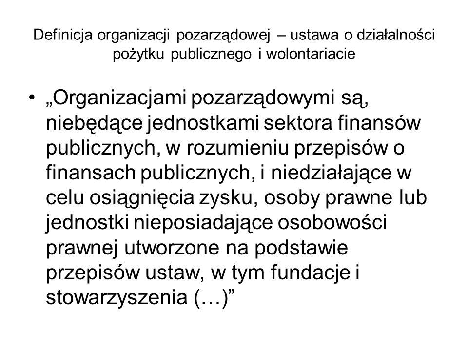 Definicja organizacji pozarządowej – ustawa o działalności pożytku publicznego i wolontariacie