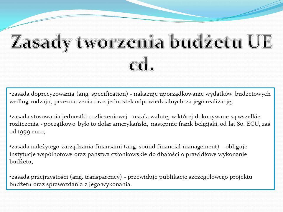Zasady tworzenia budżetu UE cd.