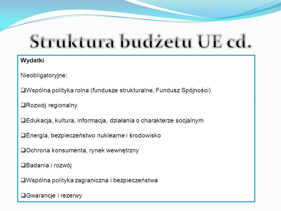 Struktura budżetu UE cd.