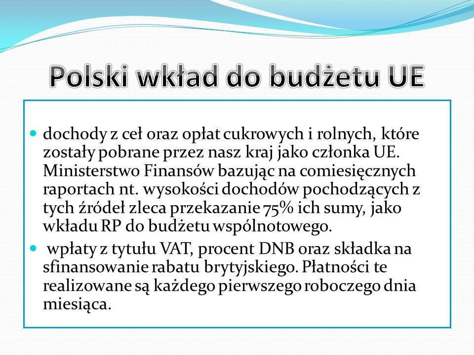 Polski wkład do budżetu UE