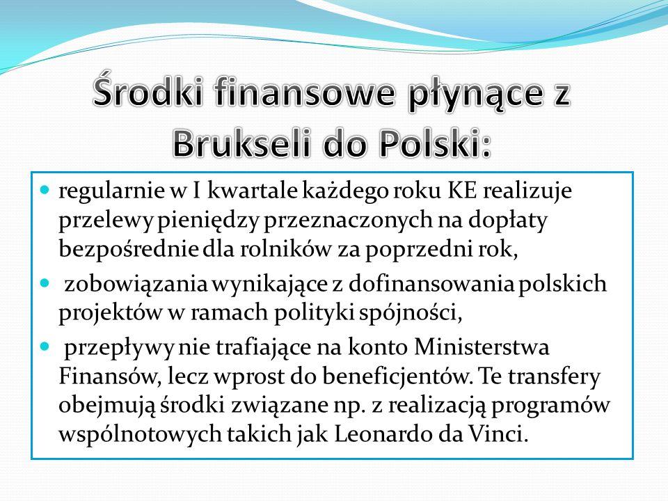 Środki finansowe płynące z Brukseli do Polski: