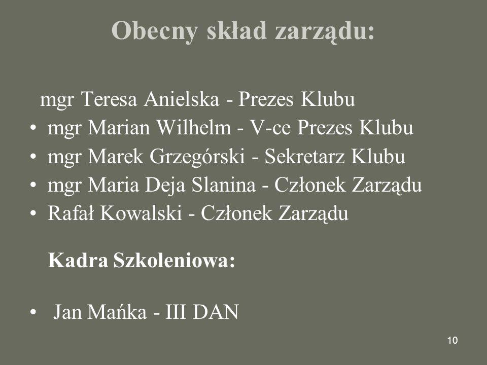 Obecny skład zarządu: mgr Teresa Anielska - Prezes Klubu