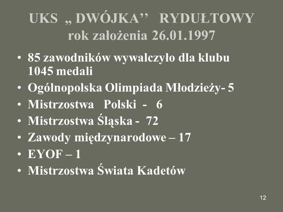 """UKS """" DWÓJKA'' RYDUŁTOWY rok założenia 26.01.1997"""