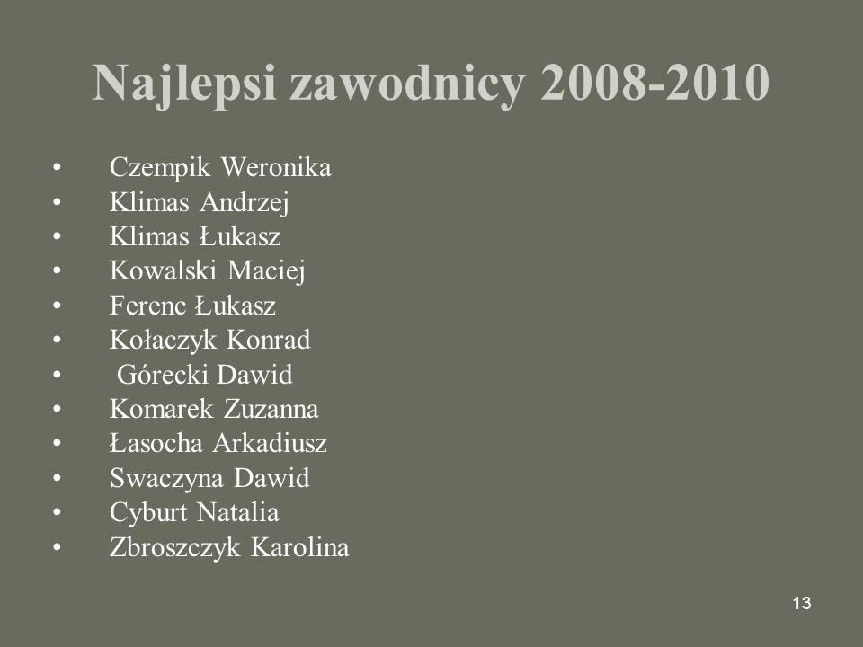 Najlepsi zawodnicy 2008-2010 Czempik Weronika Klimas Andrzej