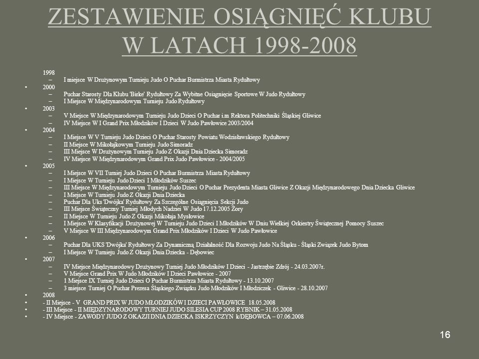 ZESTAWIENIE OSIĄGNIĘĆ KLUBU W LATACH 1998-2008