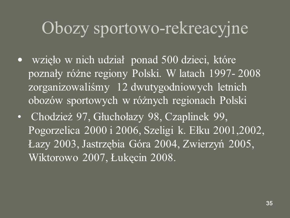 Obozy sportowo-rekreacyjne