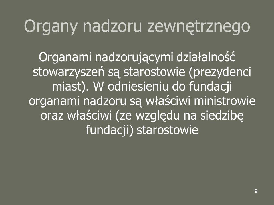 Organy nadzoru zewnętrznego