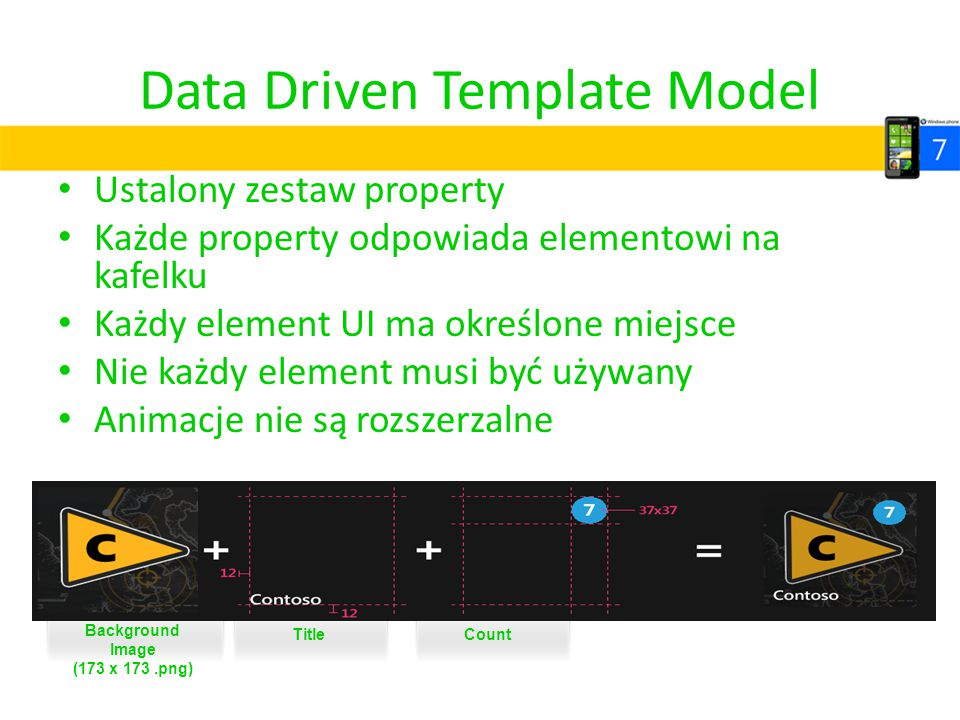 Data Driven Template Model