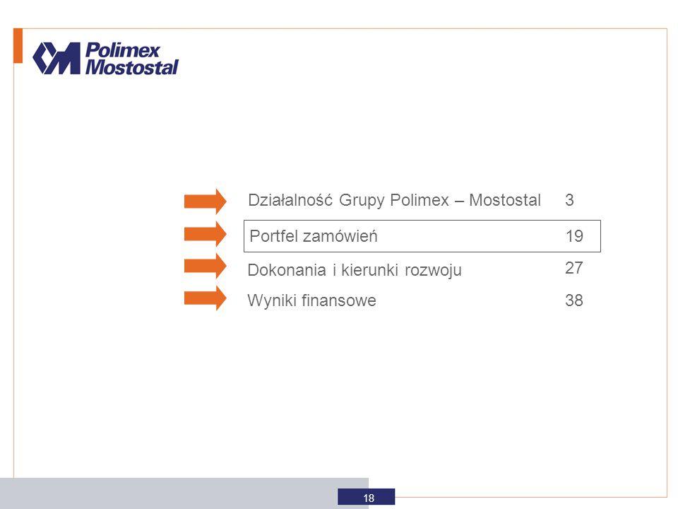 Działalność Grupy Polimex – Mostostal 3 19 27 38 Portfel zamówień