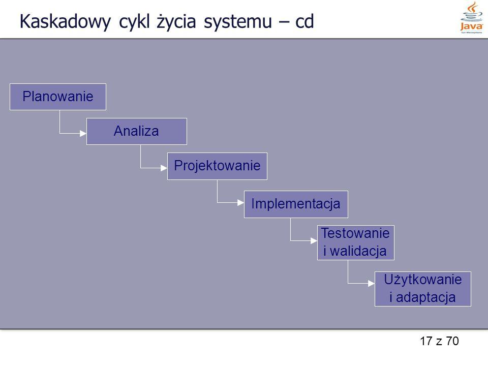 Kaskadowy cykl życia systemu – cd