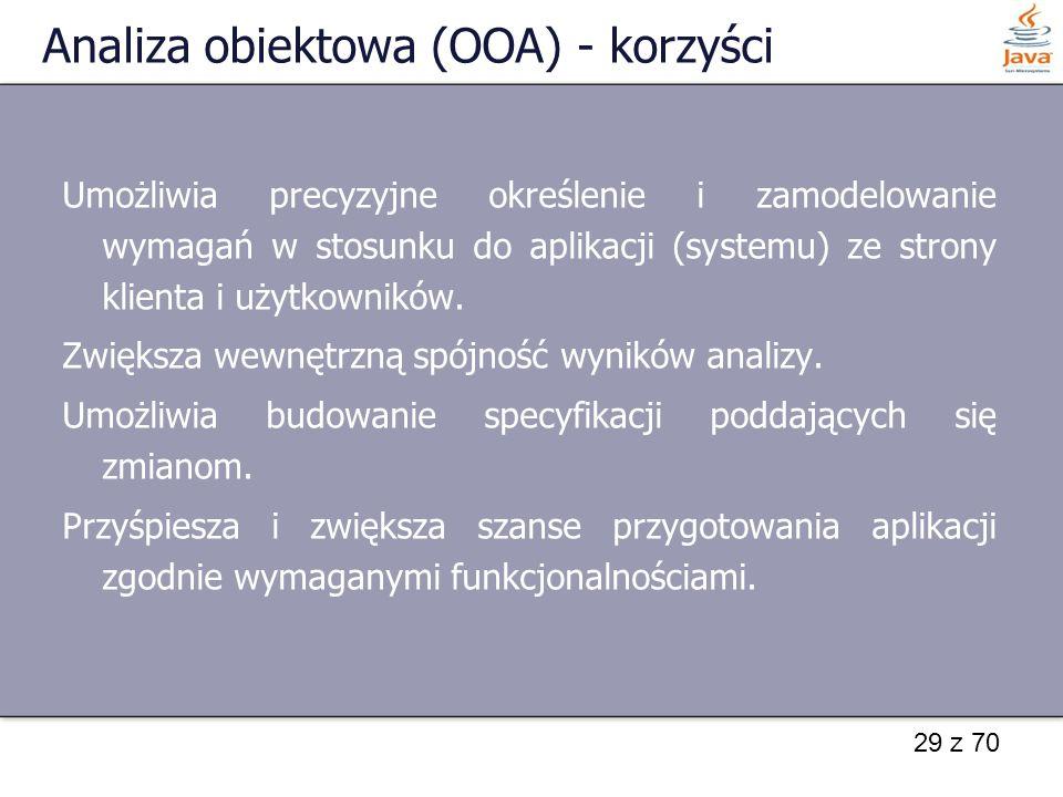 Analiza obiektowa (OOA) - korzyści