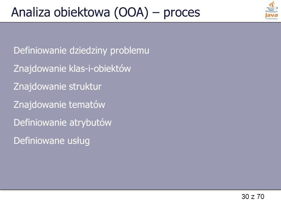 Analiza obiektowa (OOA) – proces
