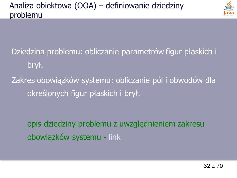 Analiza obiektowa (OOA) – definiowanie dziedziny problemu