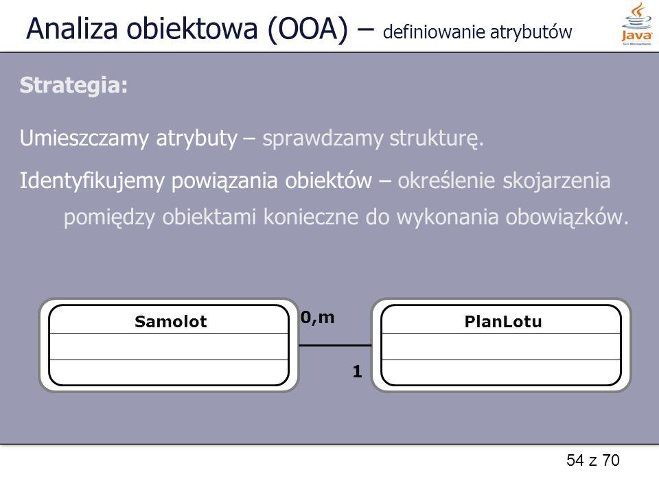 Analiza obiektowa (OOA) – definiowanie atrybutów