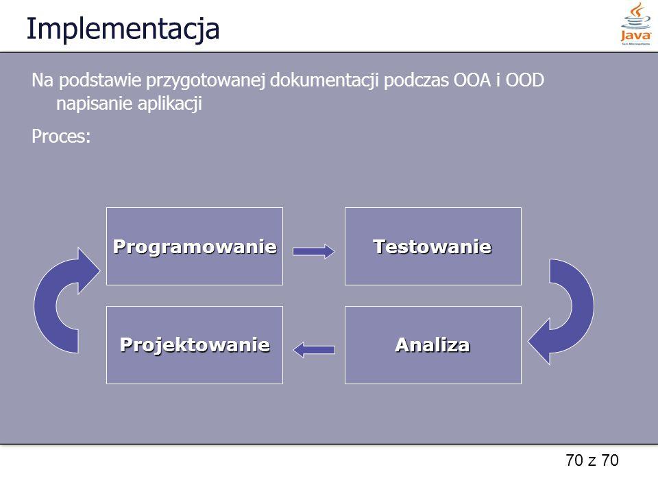 Implementacja Na podstawie przygotowanej dokumentacji podczas OOA i OOD napisanie aplikacji. Proces: