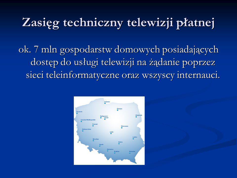 Zasięg techniczny telewizji płatnej