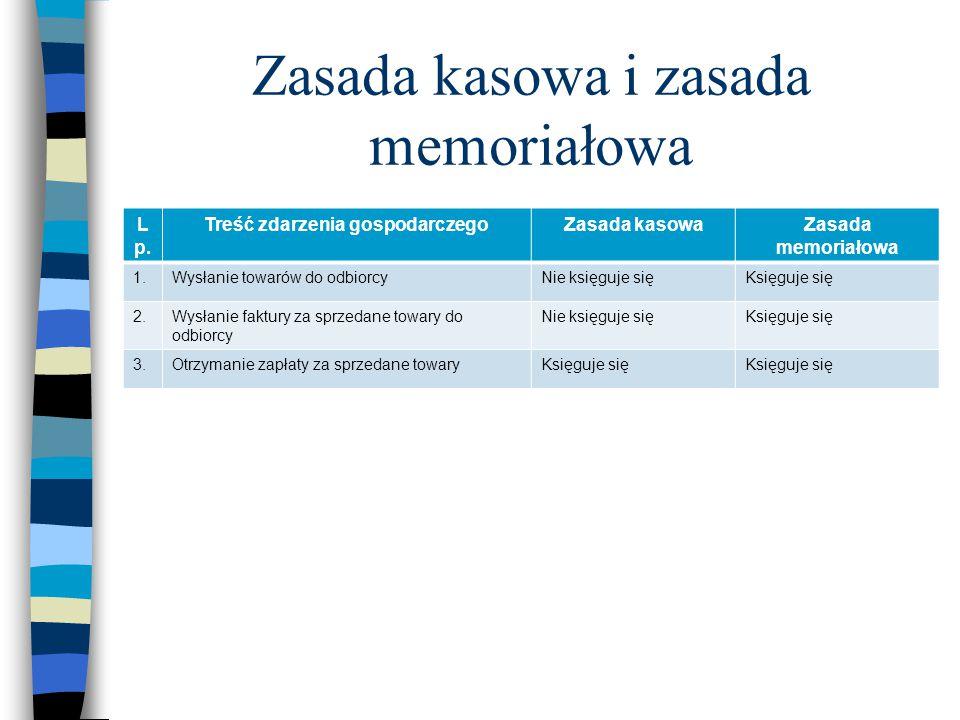 Zasada kasowa i zasada memoriałowa